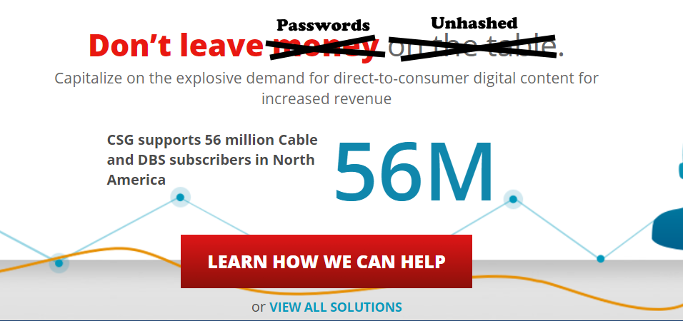 56 Million Unhashed Passwords